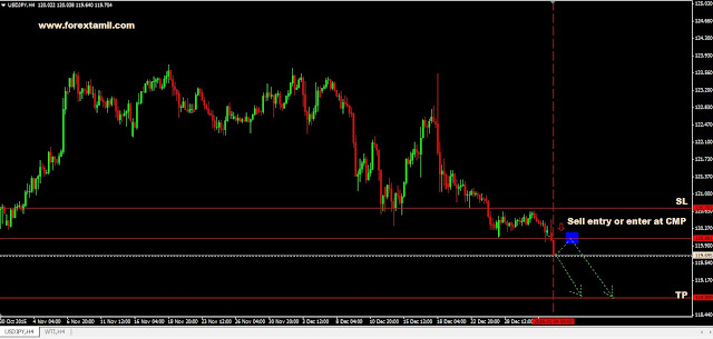 Forex Currency Pairs,Forex Forex Learn Online Trading,Forex Signals Sms,Forex Trading Best Strategy,How To Start Trading On Forex
