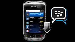 Blackberry Messenger and BBM