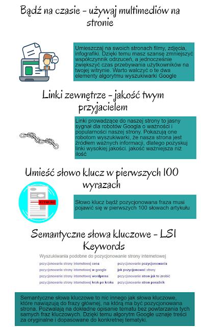 Pozycjonowanie strony internetowej SEO on-page|part 5