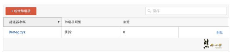 封鎖Google Analytics分析中的不明推薦連結垃圾內容