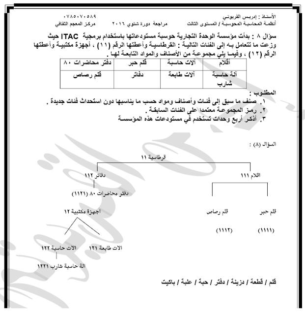 مثال على ترميز المواد المخزنية حسب الفئة والصنف والمادة