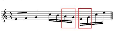 Figuras unidas a diferente altura en el pentagrama respecto a la línea central, con las plicas hacia abajo