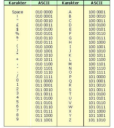 Pilihan sistem pilihan binari sistem perdagangan