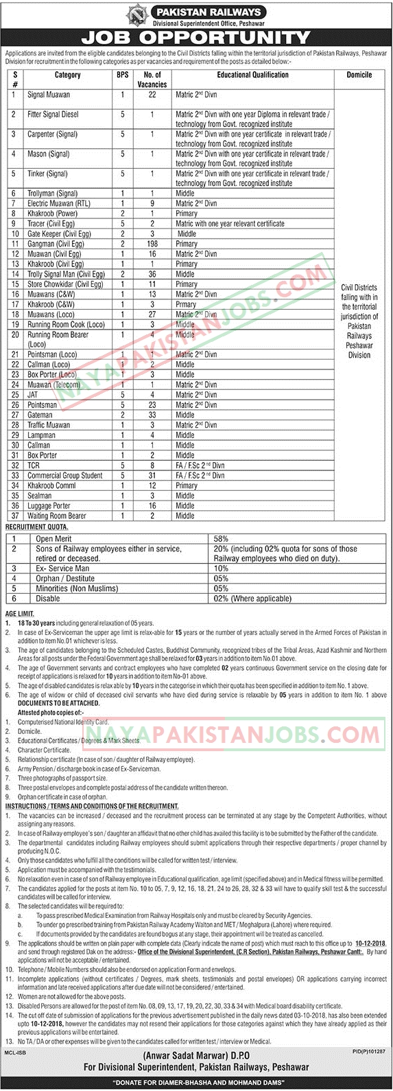 Pakistan Railways Jobs Peshawar Division , Pak Railways Jobs, Pakistan Railways latest jobs application form Download,