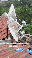 Spesifikasi Antena Parabola Digital Tambora, Kecamatan Tambora
