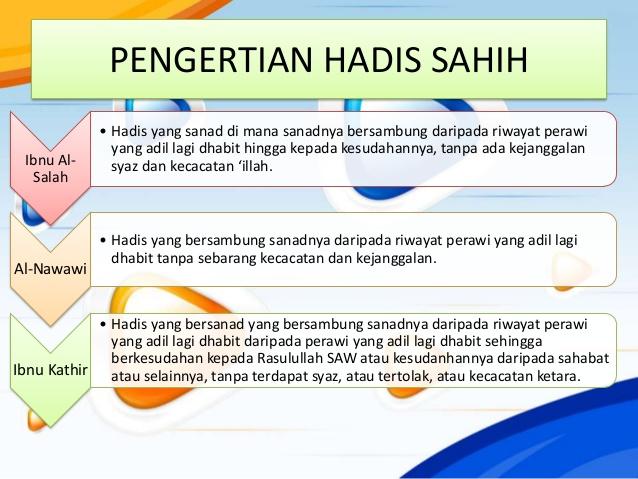 Hadits Shahih Hasan Dan Dhaif Konsultasisyariah In