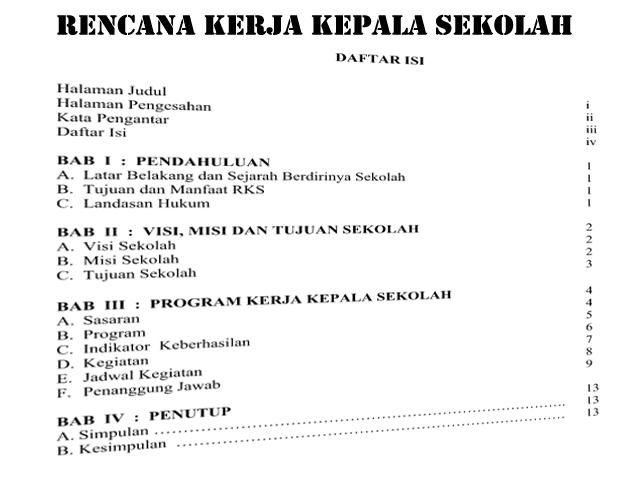 Contoh Program Rencana Kerja Kepala Sekolah Terbaru 2016