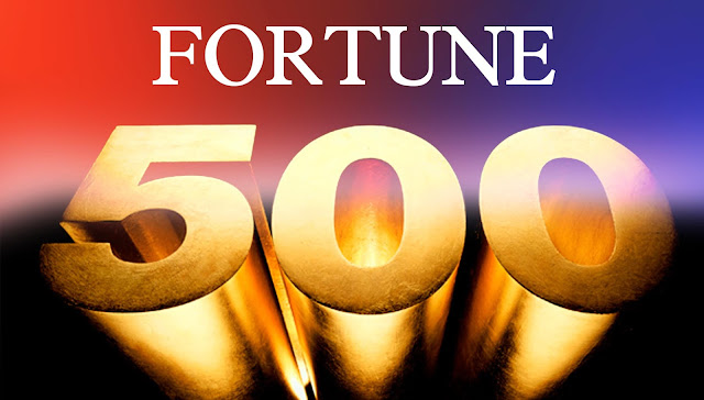 Fortune Global 500 (2016) - Full List of World's 500 Largest Companies, Wallmart, revenue list, rankings, pdf download, 2016 fortune ranking pdf download, excel sheet download, india, usa, china, fortune global 500 indian companies