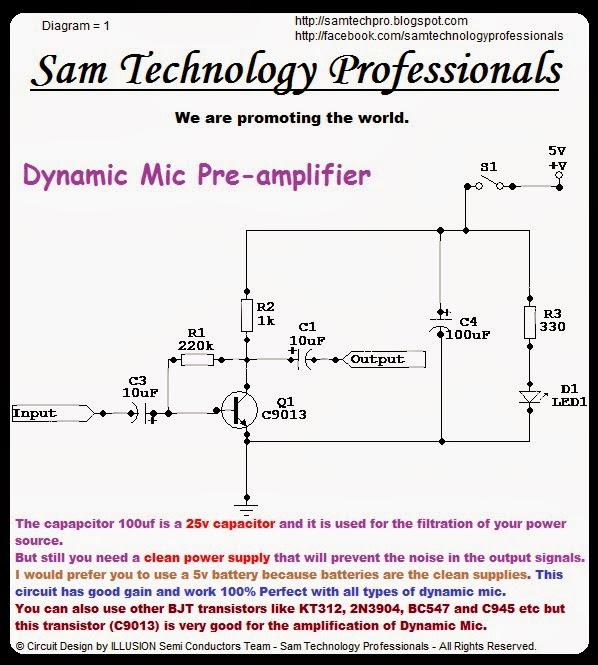 sam technology professionals dynamic mic pre amplifier. Black Bedroom Furniture Sets. Home Design Ideas
