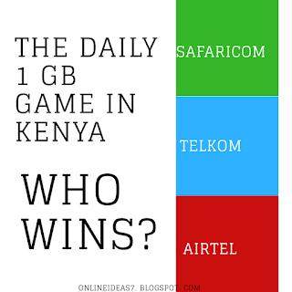Daily 1 GB data plan