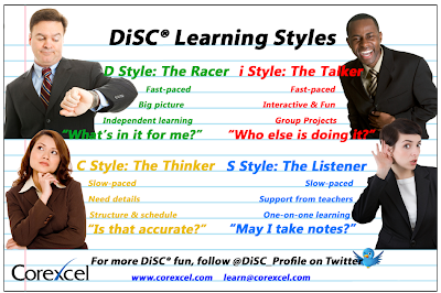 Training Types of Learning Styles DiSC Profiles