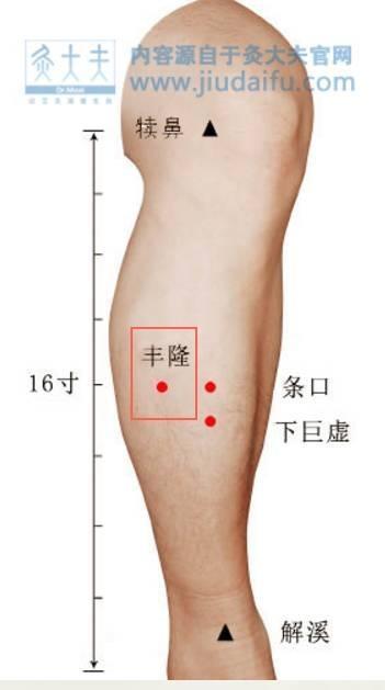 護腿就是護心!做好這些,50歲後都不易生病!快快收藏!(護心健腰膝)