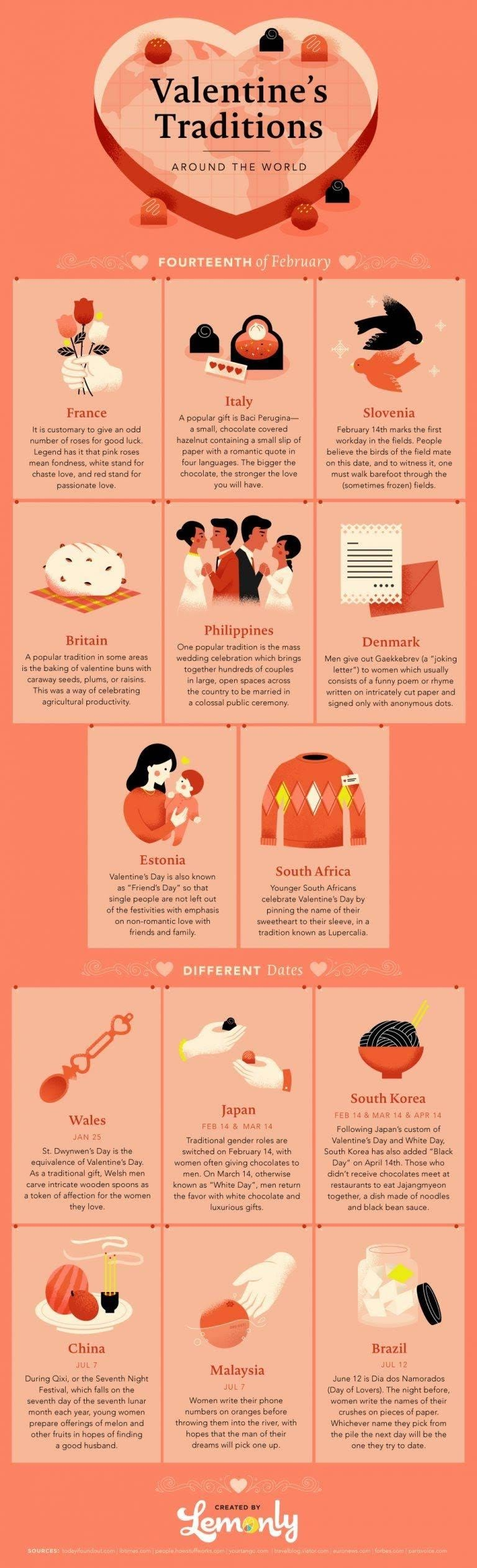 Valentine's Traditions From Around The World #infographic