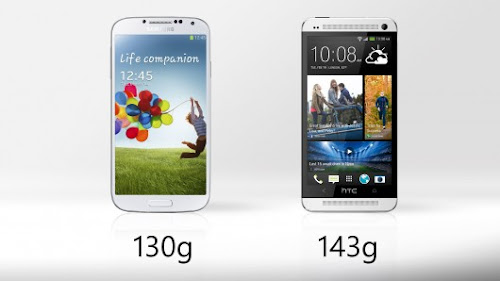 Galaxy S4 vs HTC One - Weight Comparison