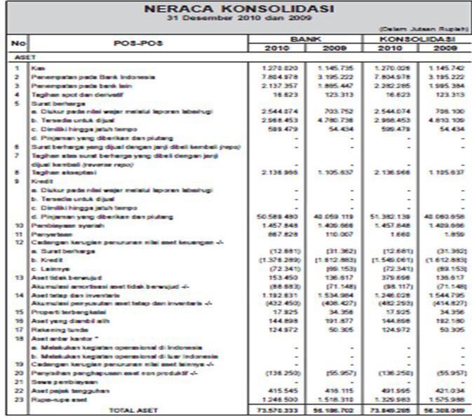 Contoh Format Laporan Keuangan Excel Fontoh