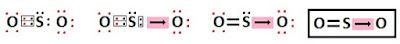 ligaçao covalente dativa do dioxido de enxofre