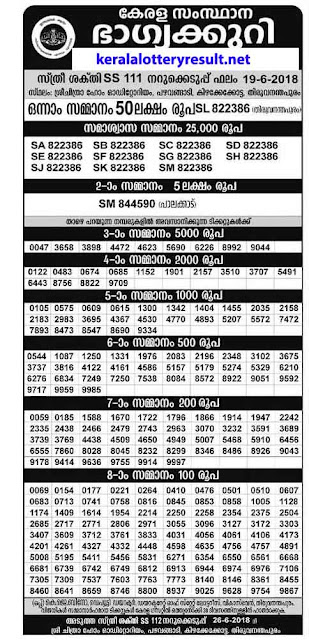 KeralaLotteryResult.net, kerala lottery 19/6/2018, kerala lottery result 19.6.2018, kerala lottery results 19-06-2018, sthree sakthi lottery SS 111 results 19-06-2018, sthree sakthi lottery SS 111, live sthree sakthi lottery SS-111, sthree sakthi lottery, kerala lottery today result sthree sakthi, sthree sakthi lottery (SS-111) 19/06/2018, SS 111, SS 111, sthree sakthi lottery SS111, sthree sakthi lottery 19.6.2018, kerala lottery 19.6.2018, kerala lottery result 19-6-2018, kerala lottery result 19-6-2018, kerala lottery result sthree sakthi, sthree sakthi lottery result today, sthree sakthi lottery SS 111, www.keralalotteryresult.net/2018/06/19 SS-111-live-sthree sakthi-lottery-result-today-kerala-lottery-results, keralagovernment, result, gov.in, picture, image, images, pics, pictures kerala lottery, kl result, yesterday lottery results, lotteries results, keralalotteries, kerala lottery, keralalotteryresult, kerala lottery result, kerala lottery result live, kerala lottery today, kerala lottery result today, kerala lottery results today, today kerala lottery result, sthree sakthi lottery results, kerala lottery result today sthree sakthi, sthree sakthi lottery result, kerala lottery result sthree sakthi today, kerala lottery sthree sakthi today result, sthree sakthi kerala lottery result, today sthree sakthi lottery result, sthree sakthi lottery today result, sthree sakthi lottery results today, today kerala lottery result sthree sakthi, kerala lottery results today sthree sakthi, sthree sakthi lottery today, today lottery result sthree sakthi, sthree sakthi lottery result today, kerala lottery result live, kerala lottery bumper result, kerala lottery result yesterday, kerala lottery result today, kerala online lottery results, kerala lottery draw, kerala lottery results, kerala state lottery today, kerala lottare, kerala lottery result, lottery today, kerala lottery today draw result, kerala lottery online purchase, kerala lottery online buy, buy kerala lottery online, kerala result, kerala lottery result 2018