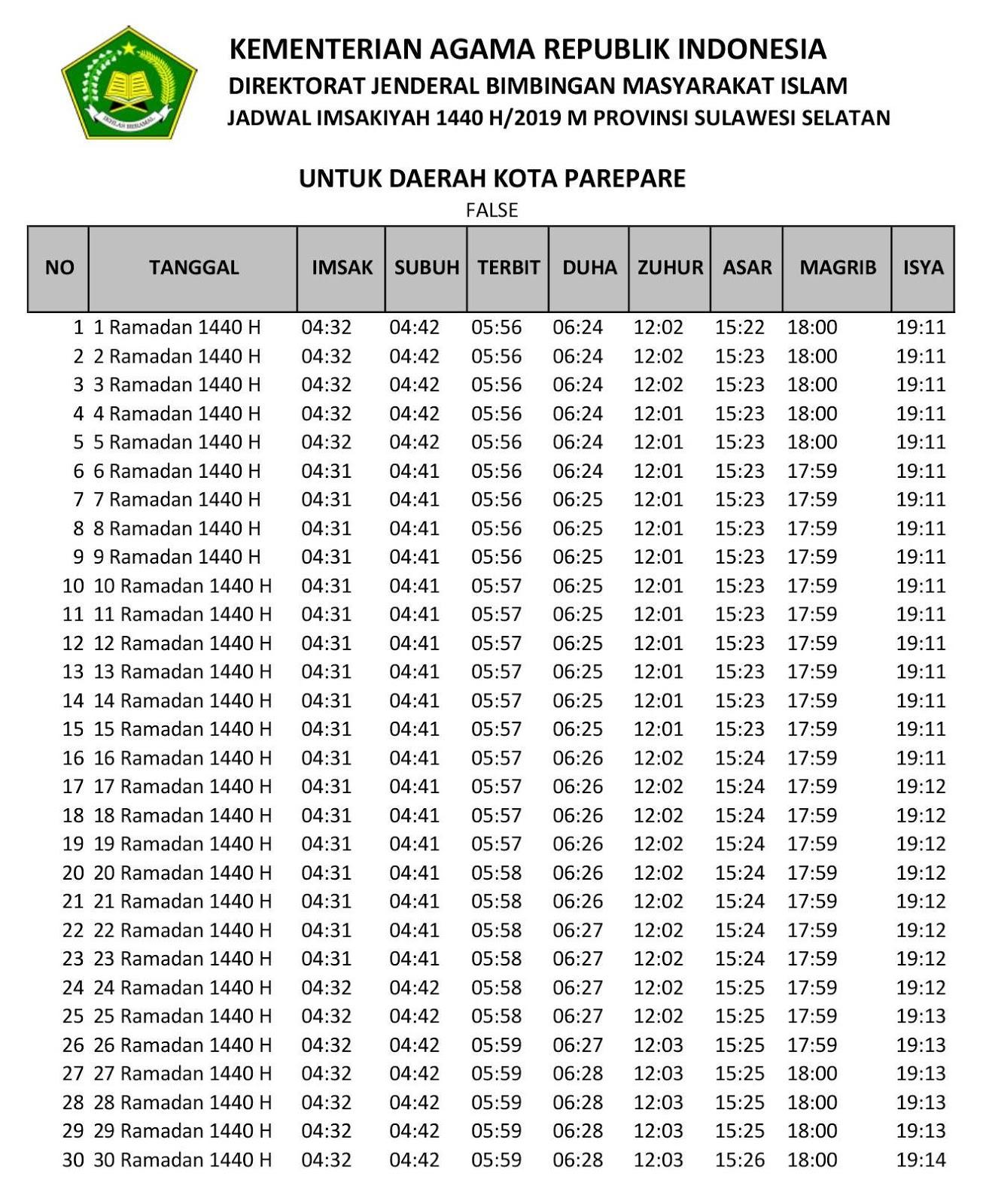 Jadwal Sholat ParePare-Ramadhan 2019-Waktu Maghrib, Waktu Imsak, dan Waktu Shubuh di Wilayah Kota Pare Pare dan Sekitarnya, Sulawesi Selatan-Bulan Puasa 2019-1440 Hijriyah.