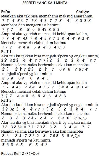 Lirik Menjadi Seperti Yang Kau Minta : lirik, menjadi, seperti, minta, Angka, Seperti, Minta, Chrisye, Pianika, Recorder, Keyboard, Suling