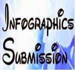 http://www.onlinebacklinksites.com/2015/02/Infographic-submission-sites-list.html