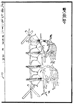 Ming Chinese Double-shot crossbow