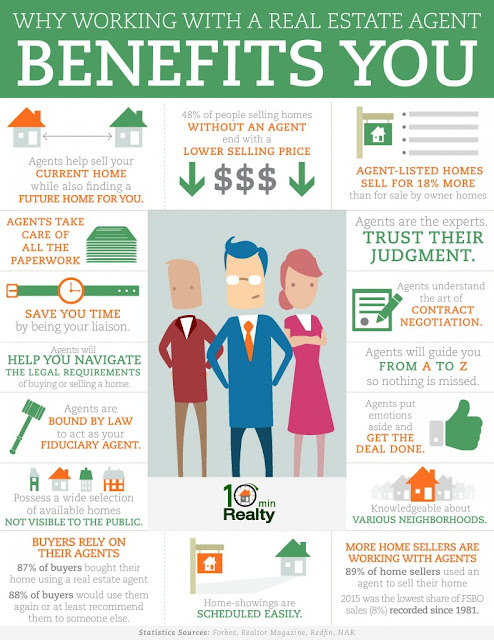 http://blog.rismedia.com/2016/how-working-with-a-real-estate-agent-benefits-you/