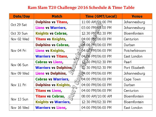 Big T20 Match 2016 Schedule & Time Table (Ram Slam T20 2016),Ram Slam T20 Challenge 2016 Schedule & Time Table,Ram Slam T20 Challenge 2016 fixture,Ram Slam T20 Challenge 2016 teams,Ram Slam T20 Challenge 2016 all team squad,players,t20 cricket matches,2016 cricket calendar,Ram Slam T20 2016 shcedule,Ram Slam T20 2016 venue,south africa t20 series,full schedule,cricket schedule,matches,Cape Cobras,Chevrolet Warriors,Highveld Lions,Knights,Nashua Dolphins,Titans Ram Slam T20 Challenge 2016 Schedule & Time Table   Click here for more detail...    Teams:  Cape Cobras, Chevrolet Warriors, Highveld Lions, Knights, Nashua Dolphins, Titans