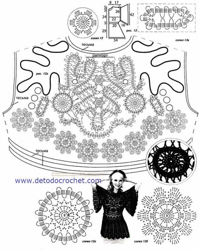 Túnica Crochet En Encaje de Brujas / Patrones | Todo crochet