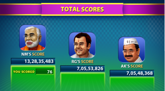 Kursi Cricket Game Total Scores