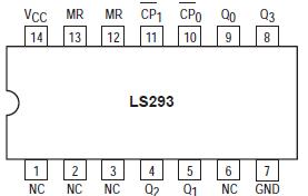 Datasheet 74ls193