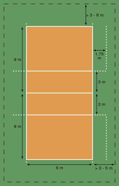 Bentuk Lapangan Bola Voli : bentuk, lapangan, Www.ukuran, Lapangan, Soalan