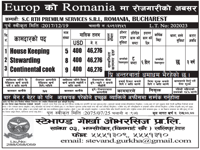 Jobs in Europe for Nepali, Salary Rs 46,276