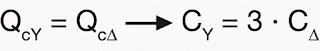 Dimensionament de la bateria de condensadors