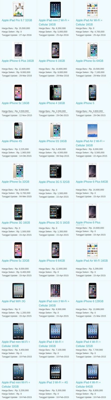 Daftar Harga Hp Terbaru Apple Juni 2016