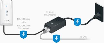 juga 2 kabel UTP