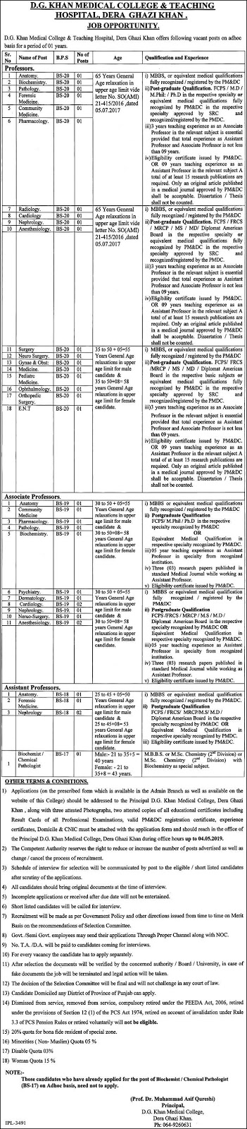 DG Khan Medical College Jobs newpakjobs.com