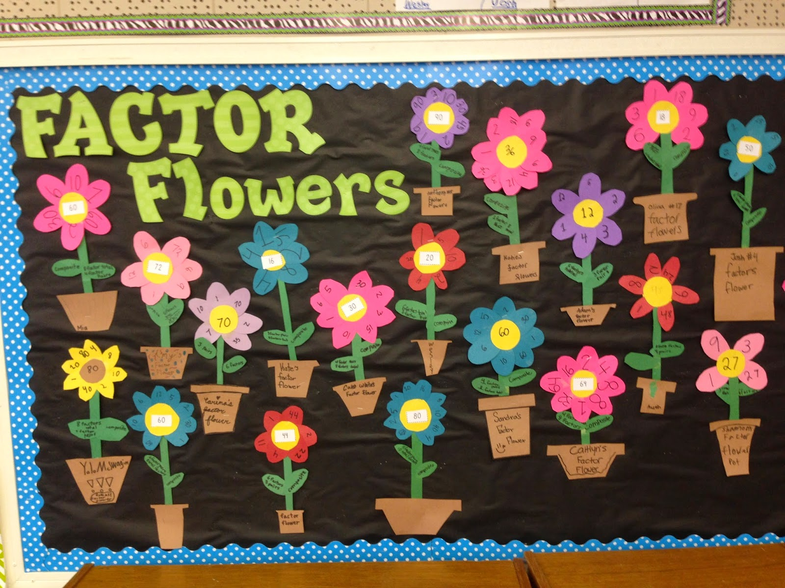 Factor Flower Craftivity