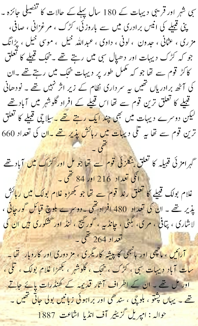History of Sibi District