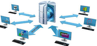 Schedule Backup MySQL Database di Ubuntu
