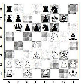 Sacrificio de eliminación de la defensa en la partida de ajedrez Lenchtynski – Kubitchev (URSS, 1968)