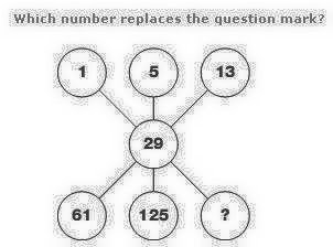 whatsapp mathematical puzzles images ~ HindiGk.in