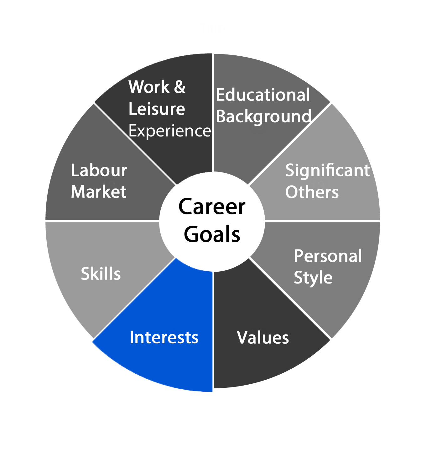 what are your career goals what are your career goals 1529