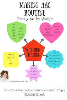 planning core words in routines