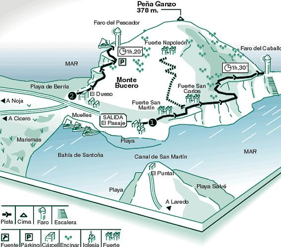 Mapa rutas Santoña Faro del caballo