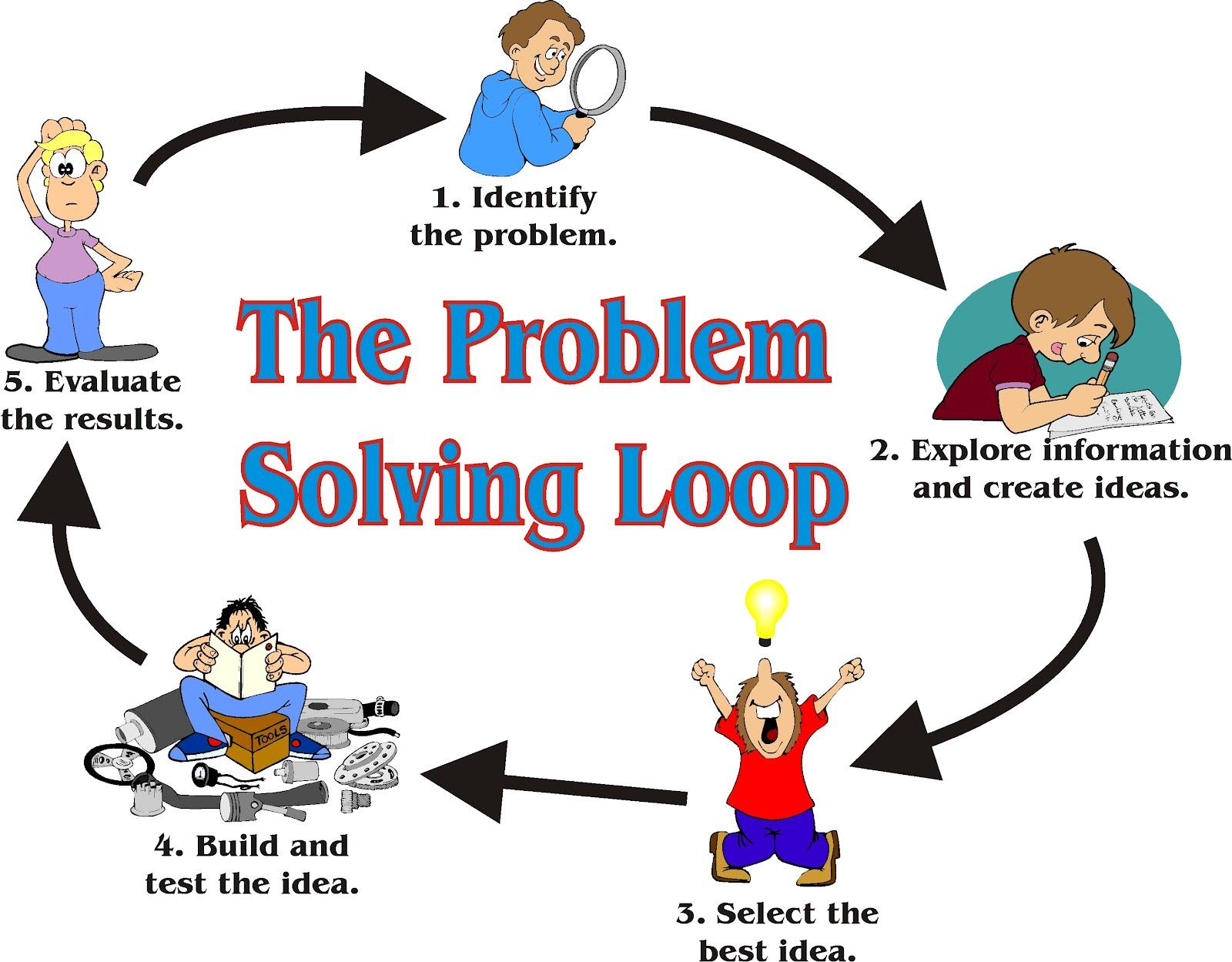 Creative Problem Solving Quotes Quotesgram