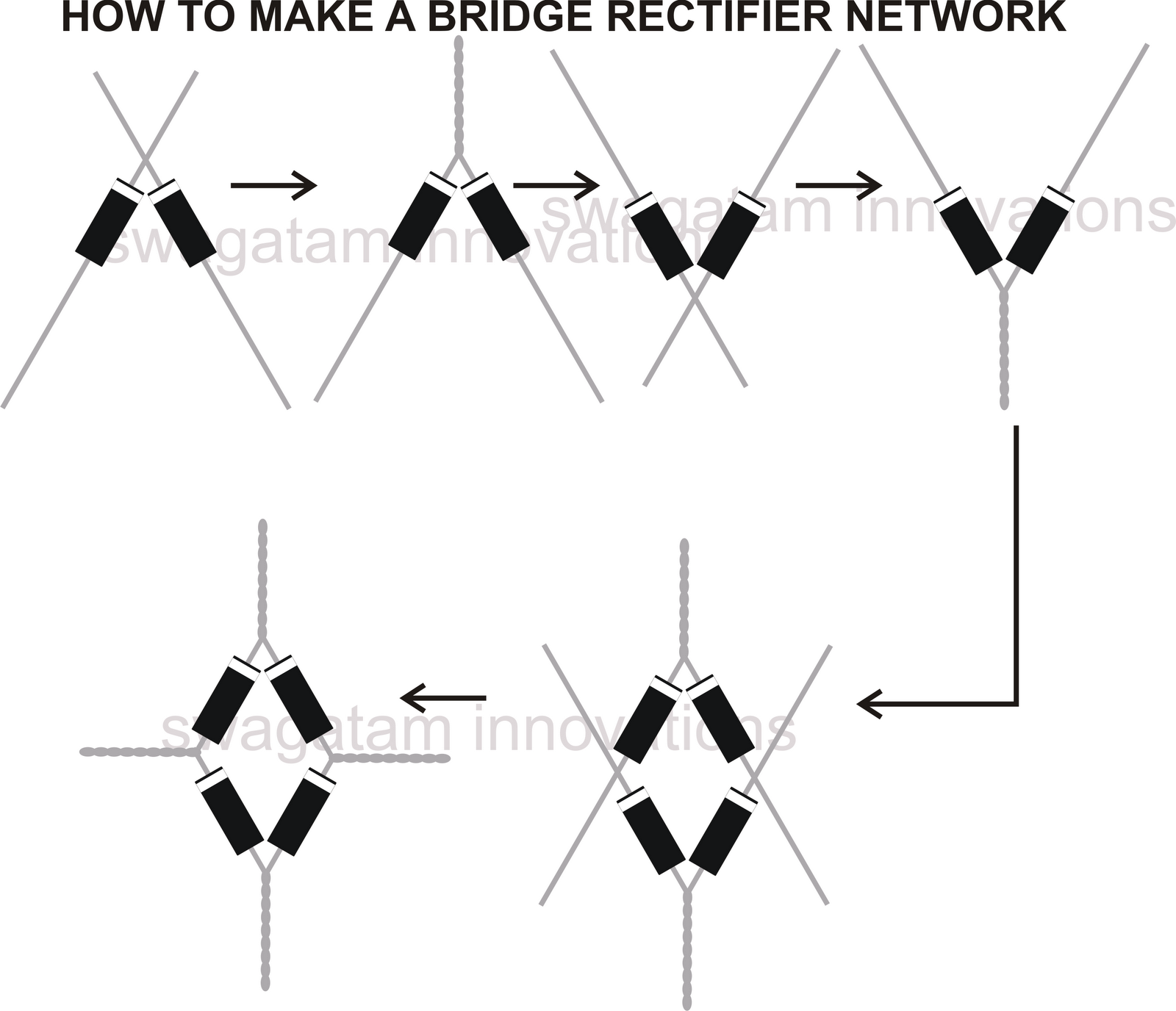 How to Understand Diodes and Build a Bridge Rectifier