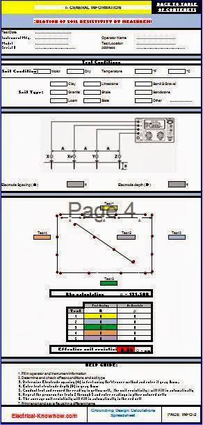 Grounding Design Calculations Part Four Electrical Knowhow