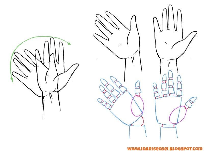 mouvements latéraux de la main