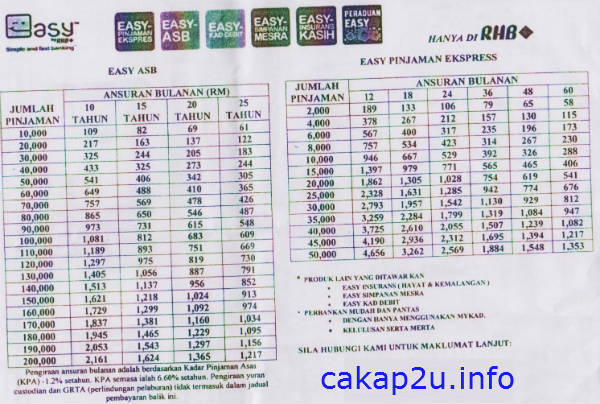 Easy Bank Personal Loan