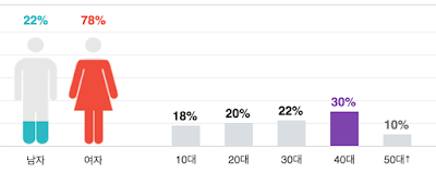 Screen%2BShot%2B2016-07-26%2Bat%2B3.11.2